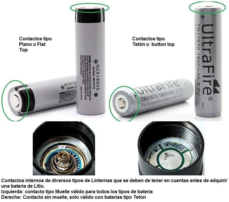 Contactos de baterias