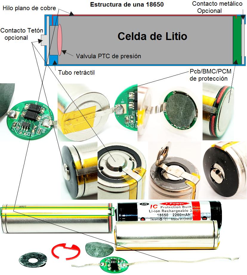 Detalle bateria litio