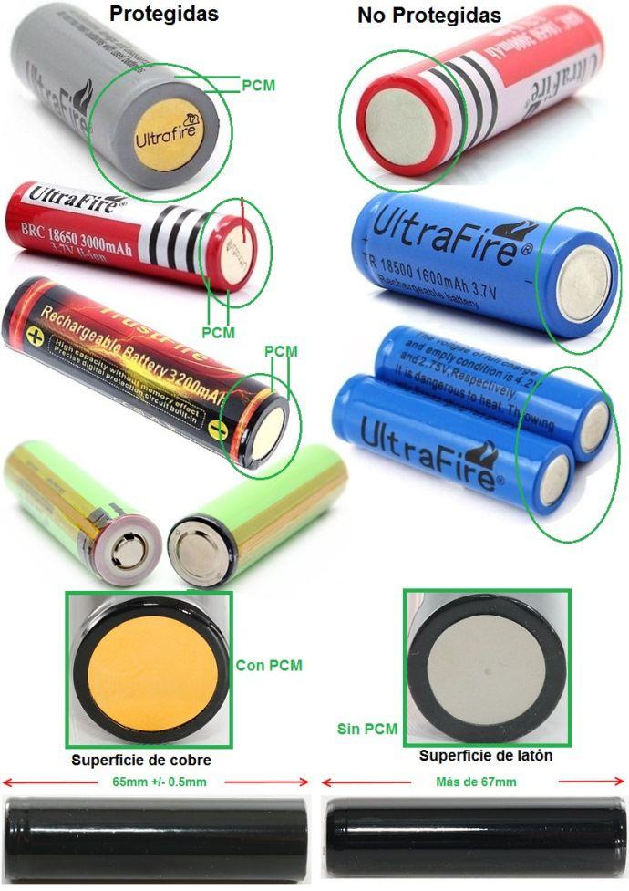 Protección de las baterías – baterias de litio