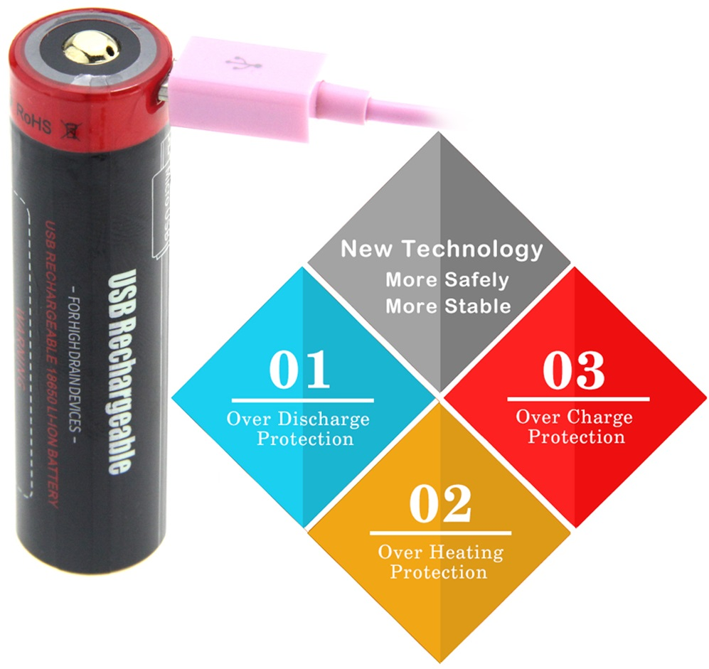 UF18-3400 USB Rechargeable 3400mAh (1)